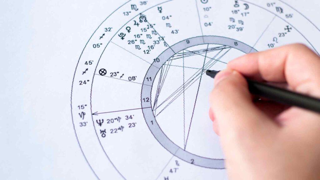 Astrology Basics Course